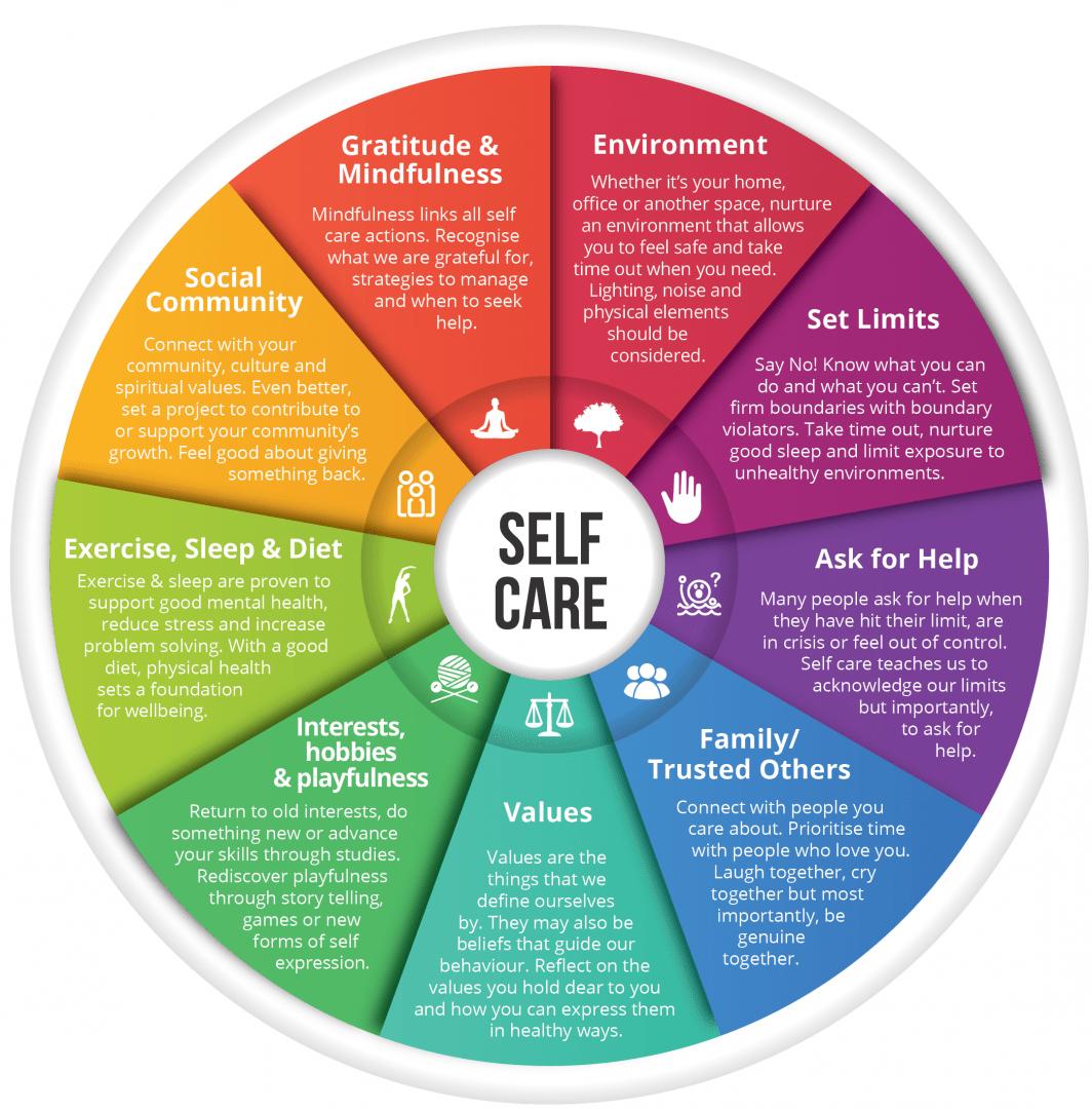 Mental Vitality & Self Care